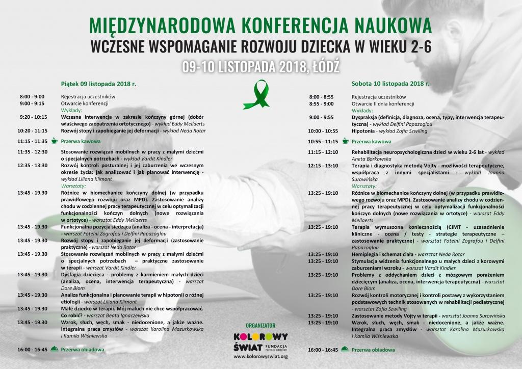 Program Konferencji 2018
